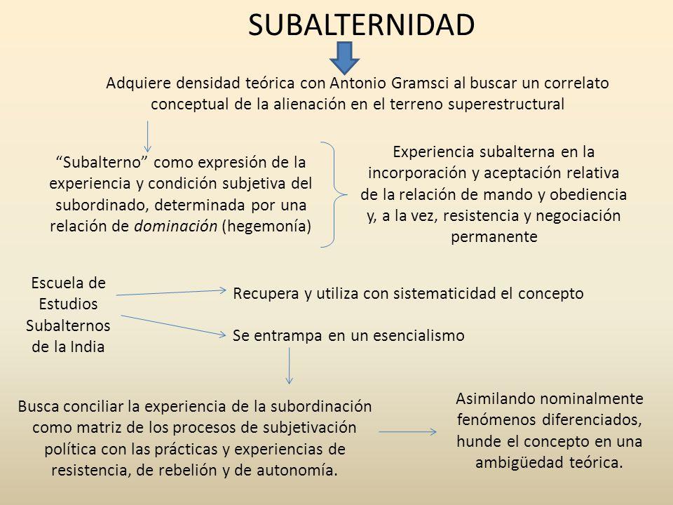 SUBALTERNIDAD Adquiere densidad teórica con Antonio Gramsci al buscar un correlato conceptual de la alienación en el terreno superestructural Subalter