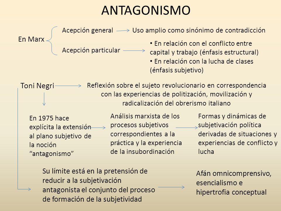 ANTAGONISMO En Marx Acepción generalUso amplio como sinónimo de contradicción Acepción particular En relación con el conflicto entre capital y trabajo