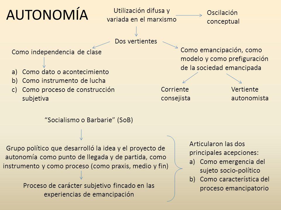 AUTONOMÍA Socialismo o Barbarie (SoB) Grupo político que desarrolló la idea y el proyecto de autonomía como punto de llegada y de partida, como instru