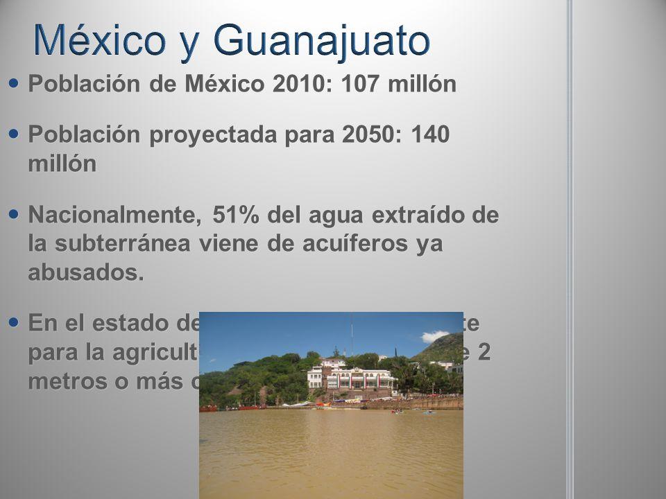 Población de México 2010: 107 millón Población de México 2010: 107 millón Población proyectada para 2050: 140 millón Población proyectada para 2050: 1