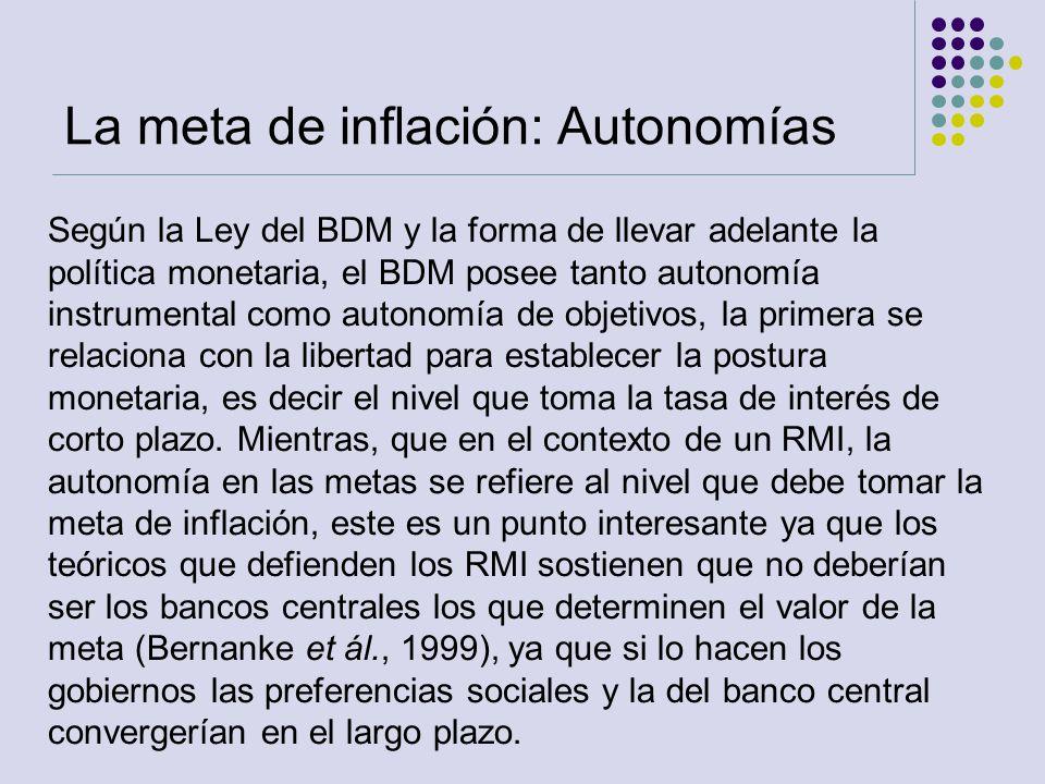 Según la Ley del BDM y la forma de llevar adelante la política monetaria, el BDM posee tanto autonomía instrumental como autonomía de objetivos, la pr
