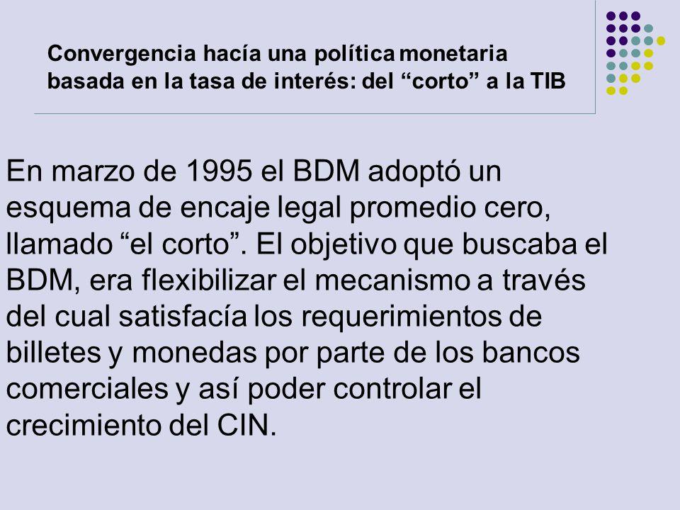 En marzo de 1995 el BDM adoptó un esquema de encaje legal promedio cero, llamado el corto. El objetivo que buscaba el BDM, era flexibilizar el mecanis