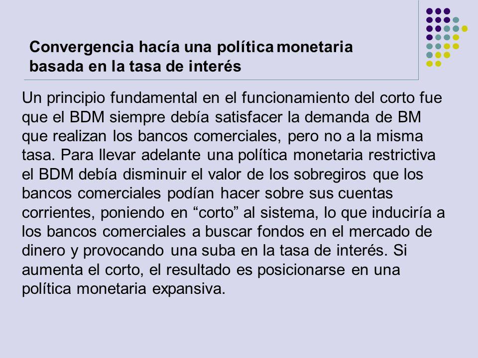 Un principio fundamental en el funcionamiento del corto fue que el BDM siempre debía satisfacer la demanda de BM que realizan los bancos comerciales,