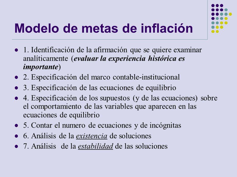 Modelo de metas de inflación 1. Identificación de la afirmación que se quiere examinar analíticamente (evaluar la experiencia histórica es importante)