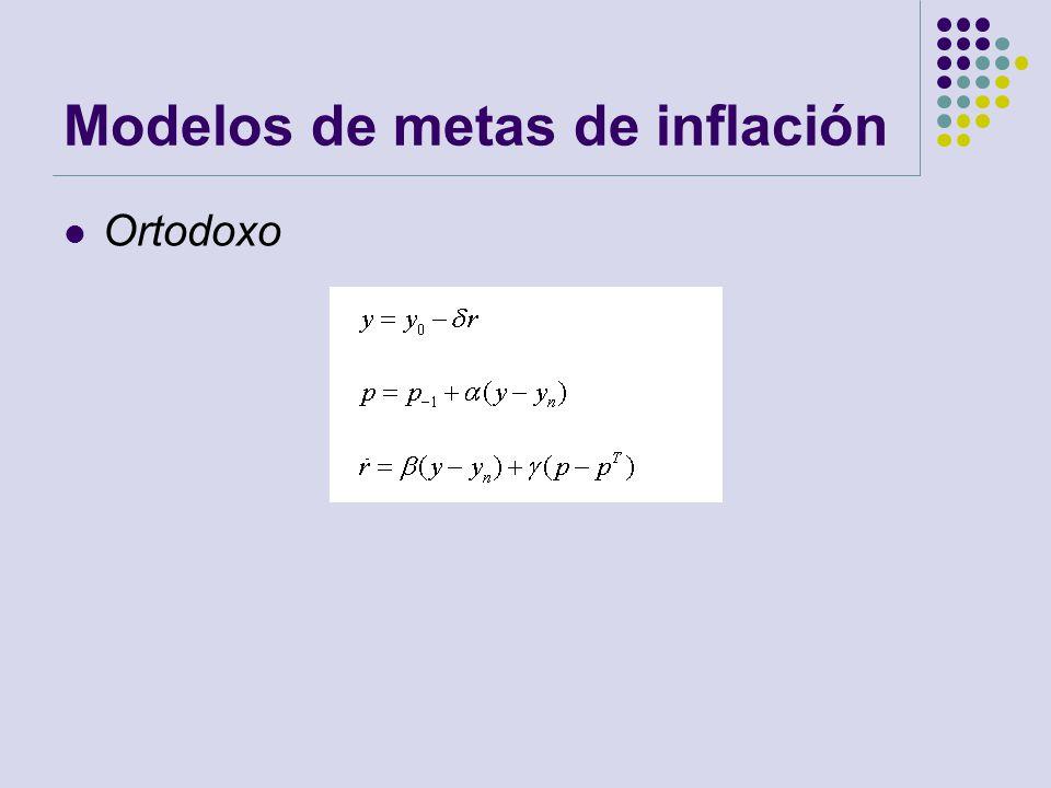 Modelos de metas de inflación Ortodoxo
