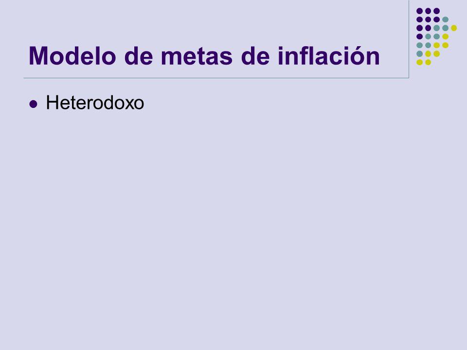 Modelo de metas de inflación Heterodoxo