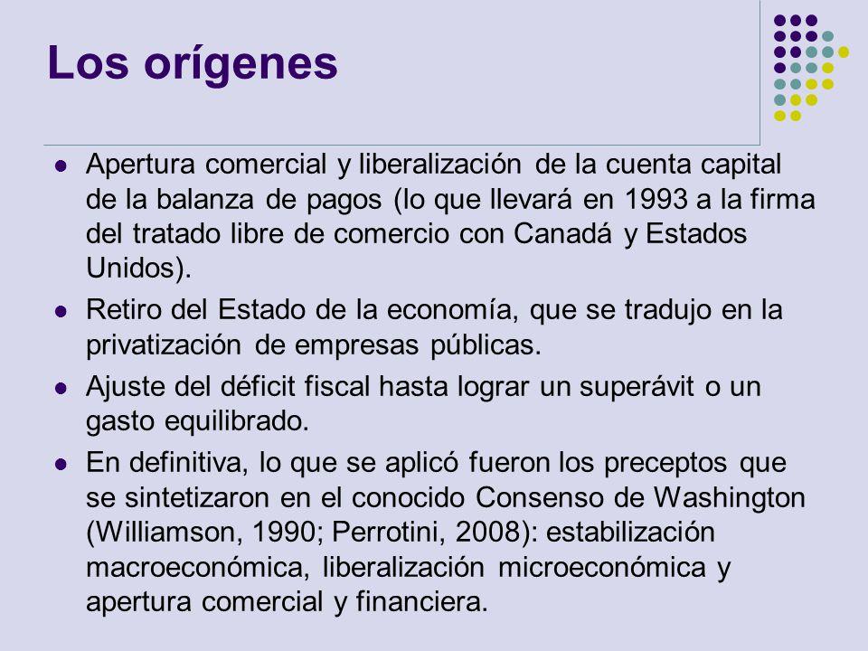 Los orígenes Apertura comercial y liberalización de la cuenta capital de la balanza de pagos (lo que llevará en 1993 a la firma del tratado libre de c