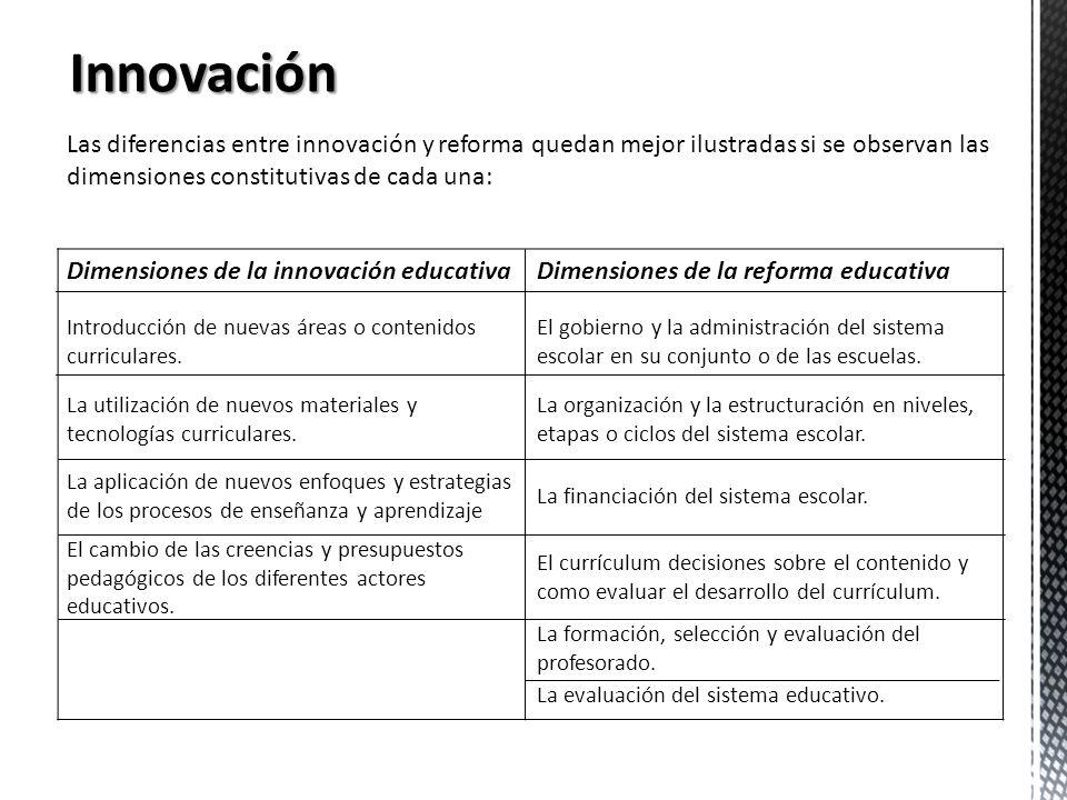 Dimensiones de la innovación educativaDimensiones de la reforma educativa Introducción de nuevas áreas o contenidos curriculares. El gobierno y la adm