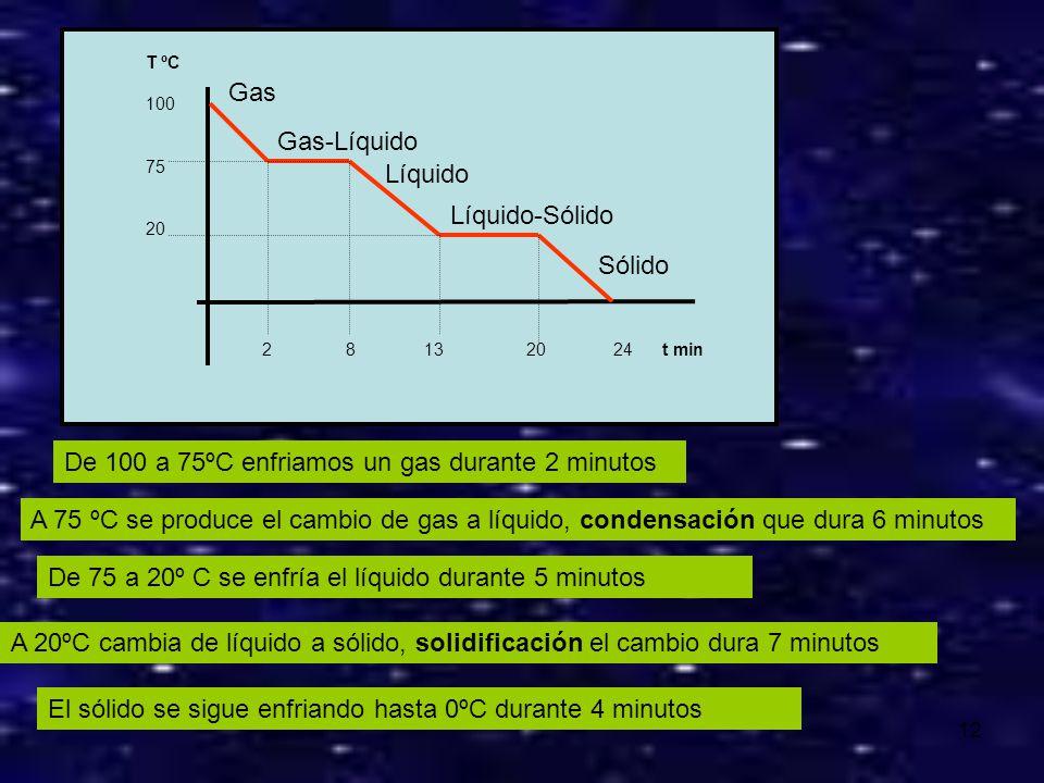 11 Mayor presión Menor presión La temperatura de ebullición es menor en lo alto de una montaña que al nivel del mar, porque al nivel del mar hay más c