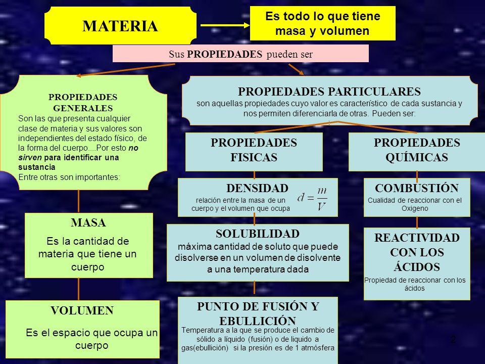 1 PROPIEDADES DE LA MATERIA http://concurso.cnice.mec.es/cnice2005/93_iniciacion_interactiva_materia/curso/index.html