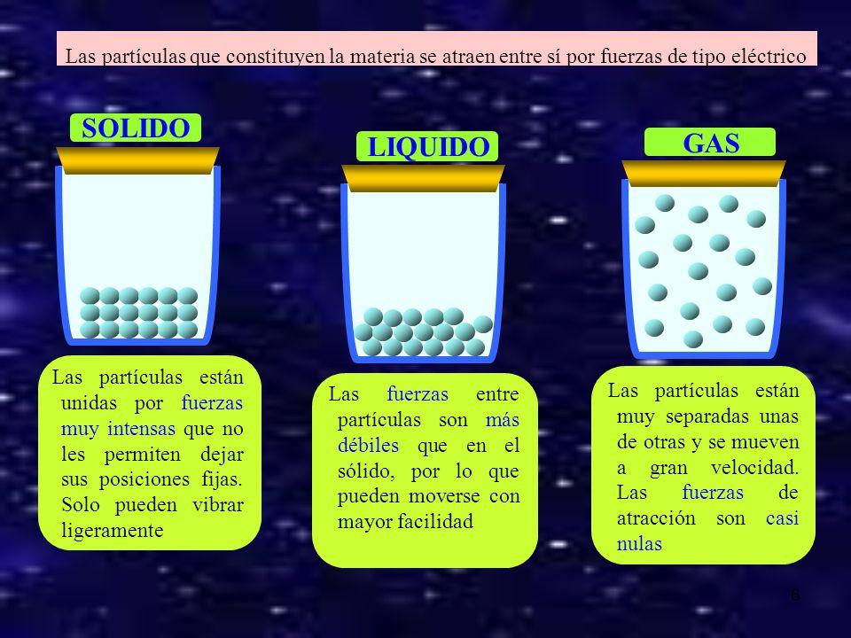 5 -No se puede comprimir -Forma constante -Volumen constante -Partículas fuertemente unidas.( Fuerzas de unión muy fuertes.) -Ocupando posiciones fija