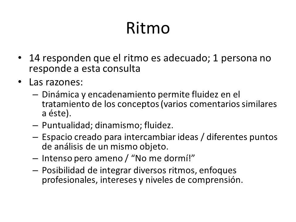 Ritmo 14 responden que el ritmo es adecuado; 1 persona no responde a esta consulta Las razones: – Dinámica y encadenamiento permite fluidez en el trat