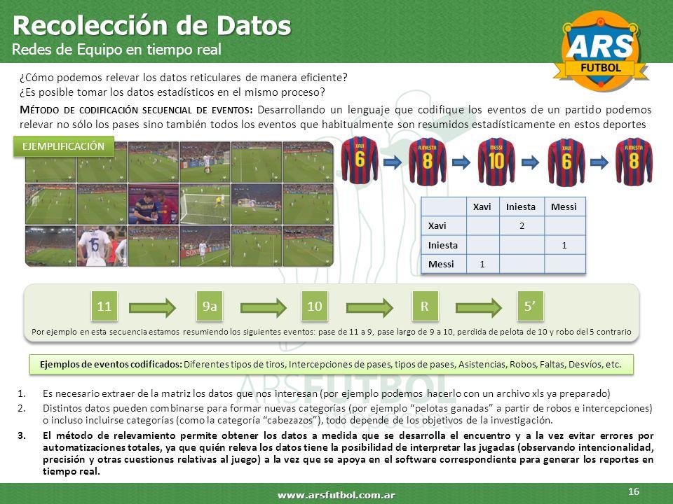 16 www.arsfutbol.com.ar M ÉTODO DE CODIFICACIÓN SECUENCIAL DE EVENTOS : Desarrollando un lenguaje que codifique los eventos de un partido podemos rele