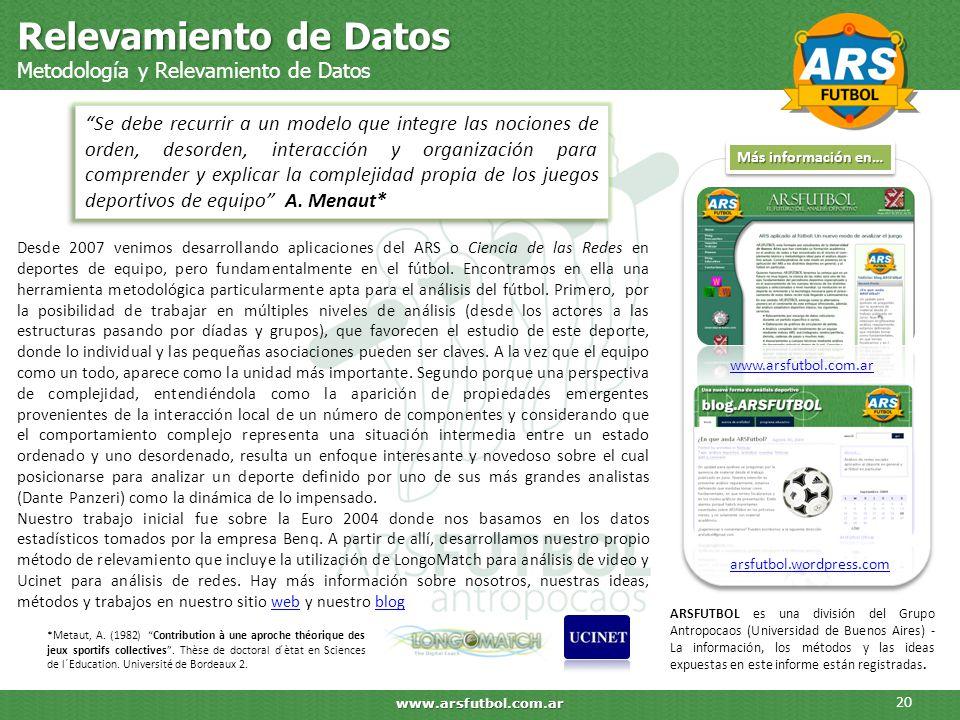 Relevamiento de Datos Metodología y Relevamiento de Datos 20 www.arsfutbol.com.ar Se debe recurrir a un modelo que integre las nociones de orden, deso