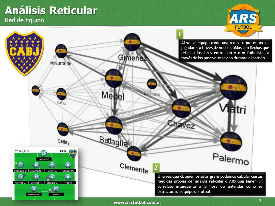Redes de Equipo Núcleo central de juego 4 www.arsfutbol.com.ar Si en la página anterior veíamos graficada la red con la totalidad de pases entre jugadores de Boca Juniors, en este caso lo que se presentan son los vínculos más fuertes, que en términos futboleros refiere a los jugadores que más se pasan la pelota entre ellos.
