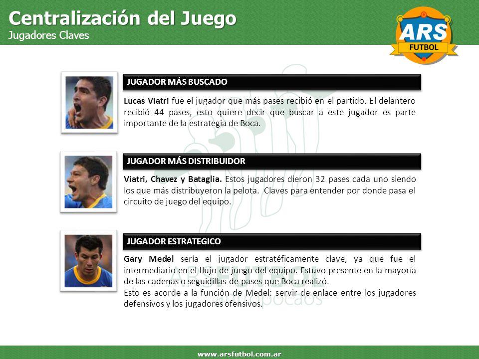 Centralización del Juego Jugadores Claves www.arsfutbol.com.ar JUGADOR MÁS BUSCADO Lucas Viatri fue el jugador que más pases recibió en el partido. El