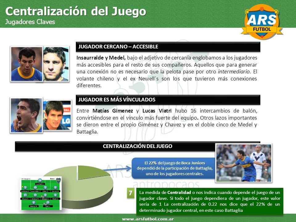 Centralización del Juego Jugadores Claves www.arsfutbol.com.ar JUGADOR CERCANO – ACCESIBLE Insaurralde y Medel, bajo el adjetivo de cercanía englobamo