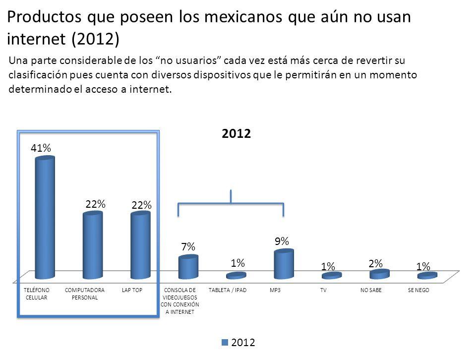 Productos que poseen los mexicanos que aún no usan internet (2012) Una parte considerable de los no usuarios cada vez está más cerca de revertir su cl