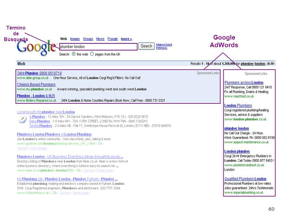 ¿Cómo Iniciar AdWords de Google? ¿Desea Generar un Anuncio? 60 Término de Búsqueda Google AdWords