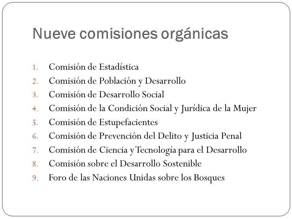 Nueve comisiones orgánicas 1. Comisión de Estadística 2. Comisión de Población y Desarrollo 3. Comisión de Desarrollo Social 4. Comisión de la Condici