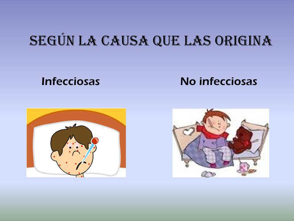 Infecciosas No infecciosas SEGÚN LA CAUSA QUE LAS ORIGINA