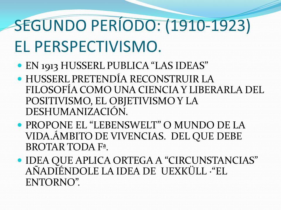SEGUNDO PERÍODO: (1910-1923) EL PERSPECTIVISMO. EN 1913 HUSSERL PUBLICA LAS IDEAS HUSSERL PRETENDÍA RECONSTRUIR LA FILOSOFÍA COMO UNA CIENCIA Y LIBERA