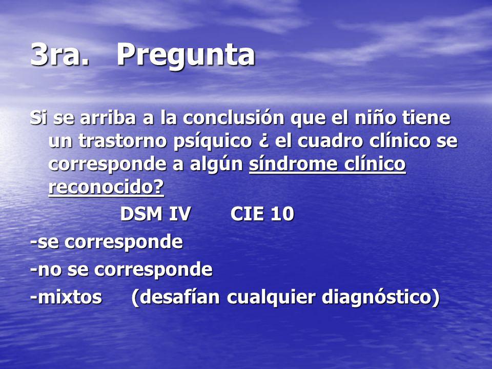 3ra. Pregunta Si se arriba a la conclusión que el niño tiene un trastorno psíquico ¿ el cuadro clínico se corresponde a algún síndrome clínico reconoc
