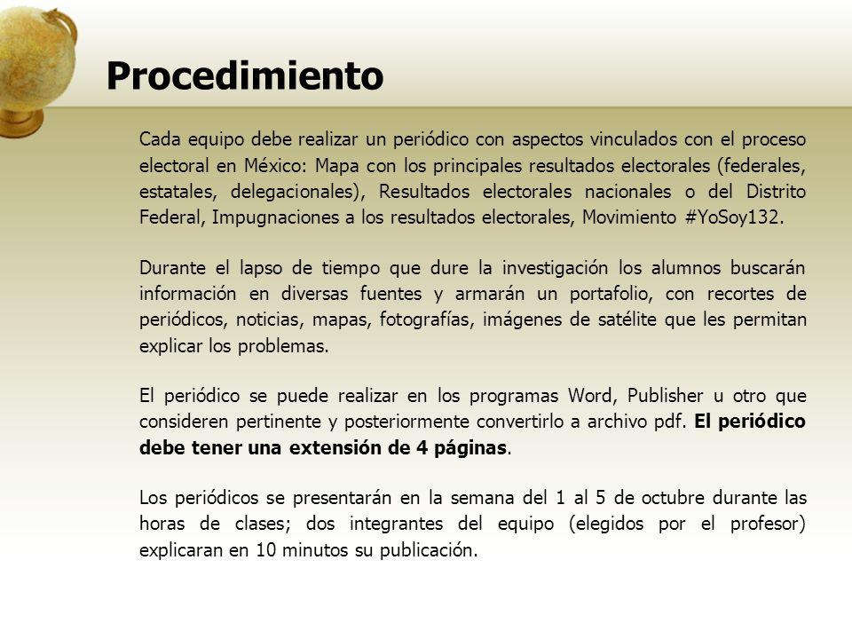 Procedimiento Cada equipo debe realizar un periódico con aspectos vinculados con el proceso electoral en México: Mapa con los principales resultados e