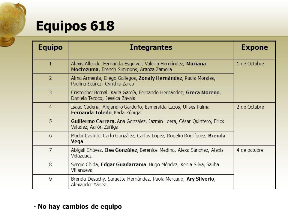 Equipos 618 - No hay cambios de equipo EquipoIntegrantesExpone 1Alexis Allende, Fernanda Esquivel, Valeria Hernández, Mariana Moctezuma, Brench Simmon