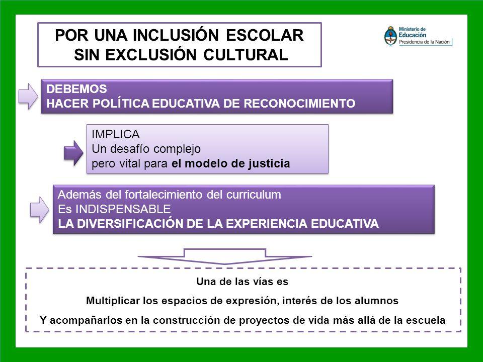 Además del fortalecimiento del curriculum Es INDISPENSABLE LA DIVERSIFICACIÓN DE LA EXPERIENCIA EDUCATIVA Además del fortalecimiento del curriculum Es INDISPENSABLE LA DIVERSIFICACIÓN DE LA EXPERIENCIA EDUCATIVA DEBEMOS HACER POLÍTICA EDUCATIVA DE RECONOCIMIENTO DEBEMOS HACER POLÍTICA EDUCATIVA DE RECONOCIMIENTO Una de las vías es Multiplicar los espacios de expresión, interés de los alumnos Y acompañarlos en la construcción de proyectos de vida más allá de la escuela POR UNA INCLUSIÓN ESCOLAR SIN EXCLUSIÓN CULTURAL IMPLICA Un desafío complejo pero vital para el modelo de justicia IMPLICA Un desafío complejo pero vital para el modelo de justicia
