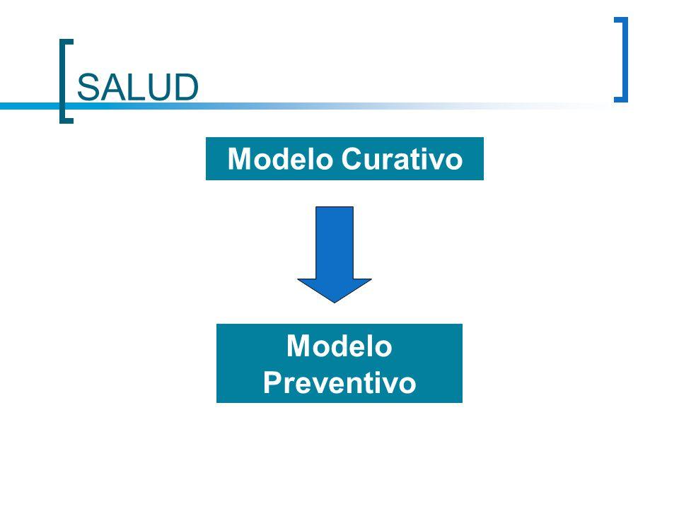 Nuevo Modelo de atención en Salud.Se basa en una concepción patologista.