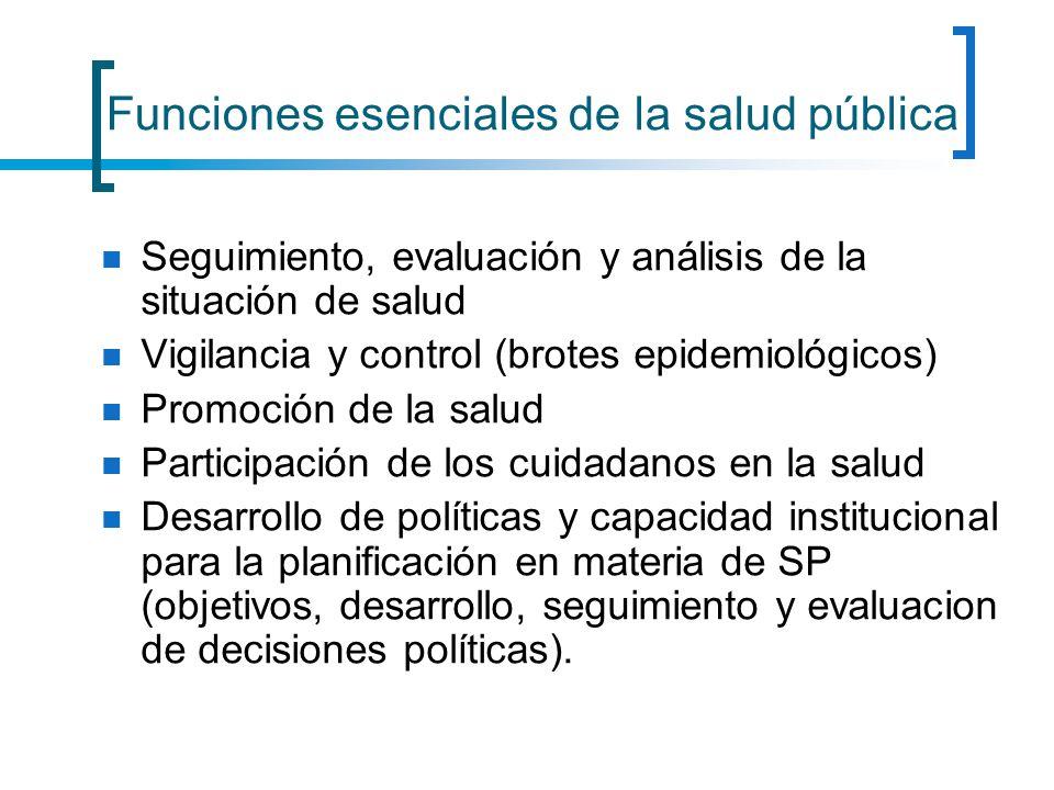 Funciones esenciales de la salud pública Fortalecimiento de la capacidad institucional de regulación y fiscalización.