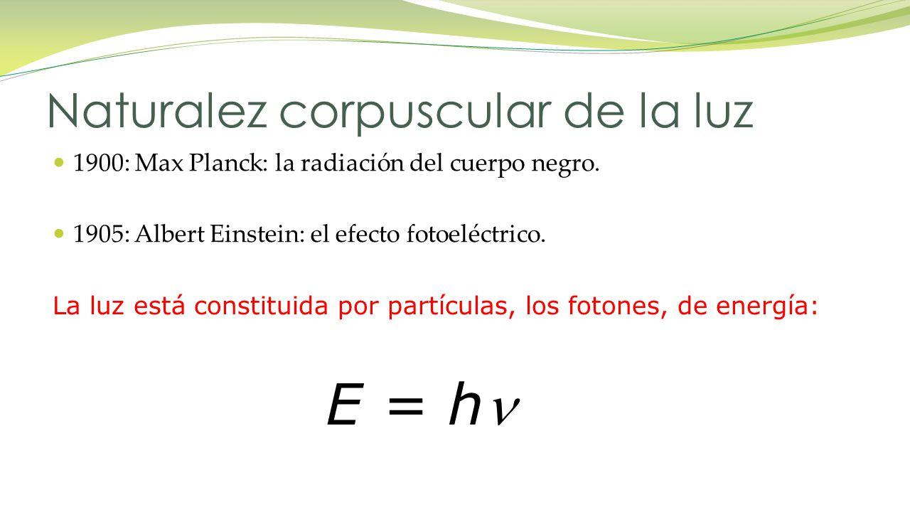 1900: Max Planck: la radiación del cuerpo negro. 1905: Albert Einstein: el efecto fotoeléctrico. La luz está constituida por partículas, los fotones,