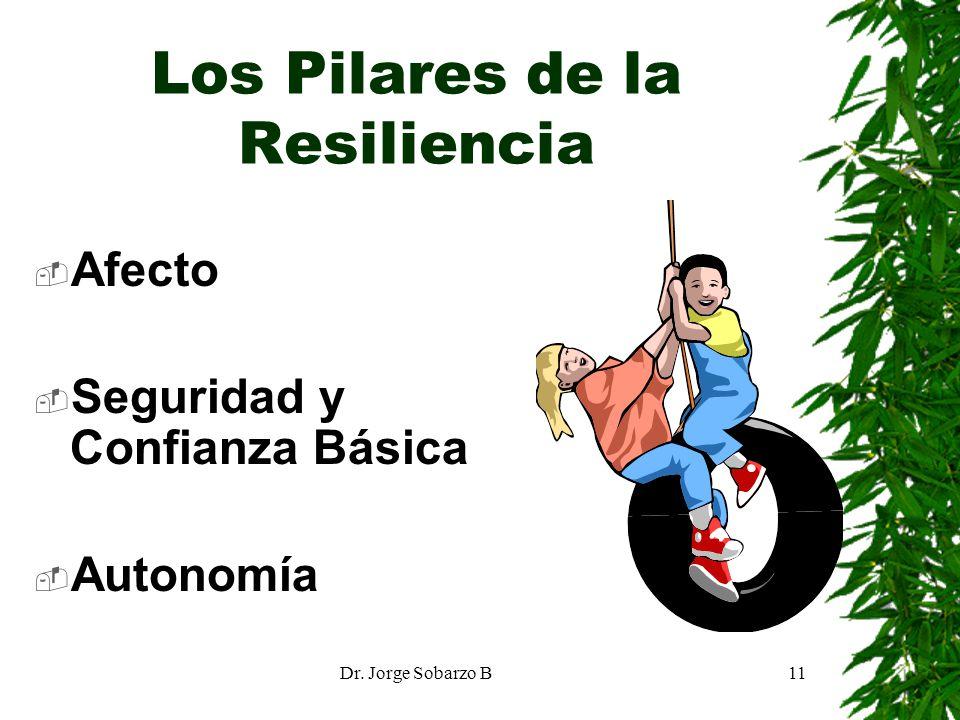 Dr. Jorge Sobarzo B11 Los Pilares de la Resiliencia Afecto Seguridad y Confianza Básica Autonomía