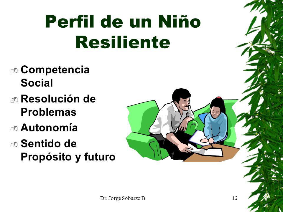 Dr. Jorge Sobarzo B12 Perfil de un Niño Resiliente Competencia Social Resolución de Problemas Autonomía Sentido de Propósito y futuro