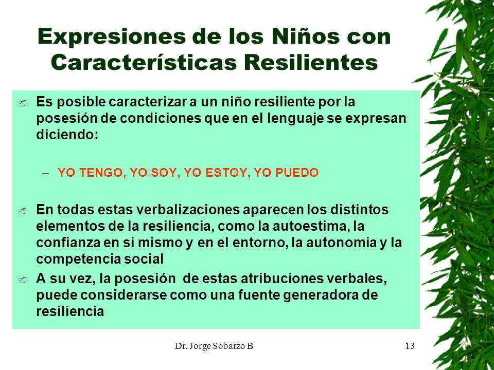 Dr. Jorge Sobarzo B13 Expresiones de los Niños con Características Resilientes Es posible caracterizar a un niño resiliente por la posesión de condici