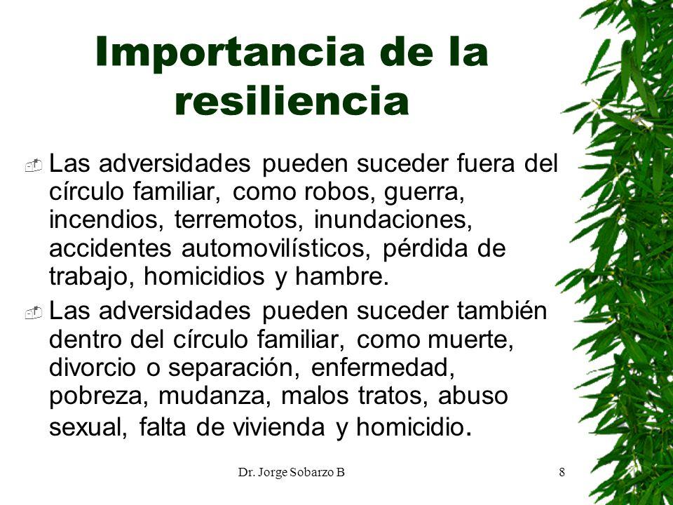 Dr. Jorge Sobarzo B8 Importancia de la resiliencia Las adversidades pueden suceder fuera del círculo familiar, como robos, guerra, incendios, terremot
