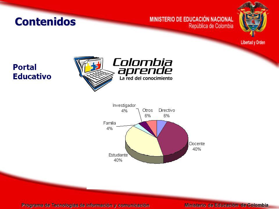 Programa de Tecnologías de información y comunicación Ministerio de Educación de Colombia Portal Educativo Contenidos