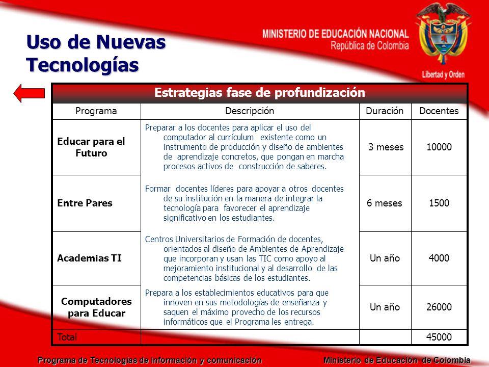 Programa de Tecnologías de información y comunicación Ministerio de Educación de Colombia 45000 Total 26000Un año Prepara a los establecimientos educa