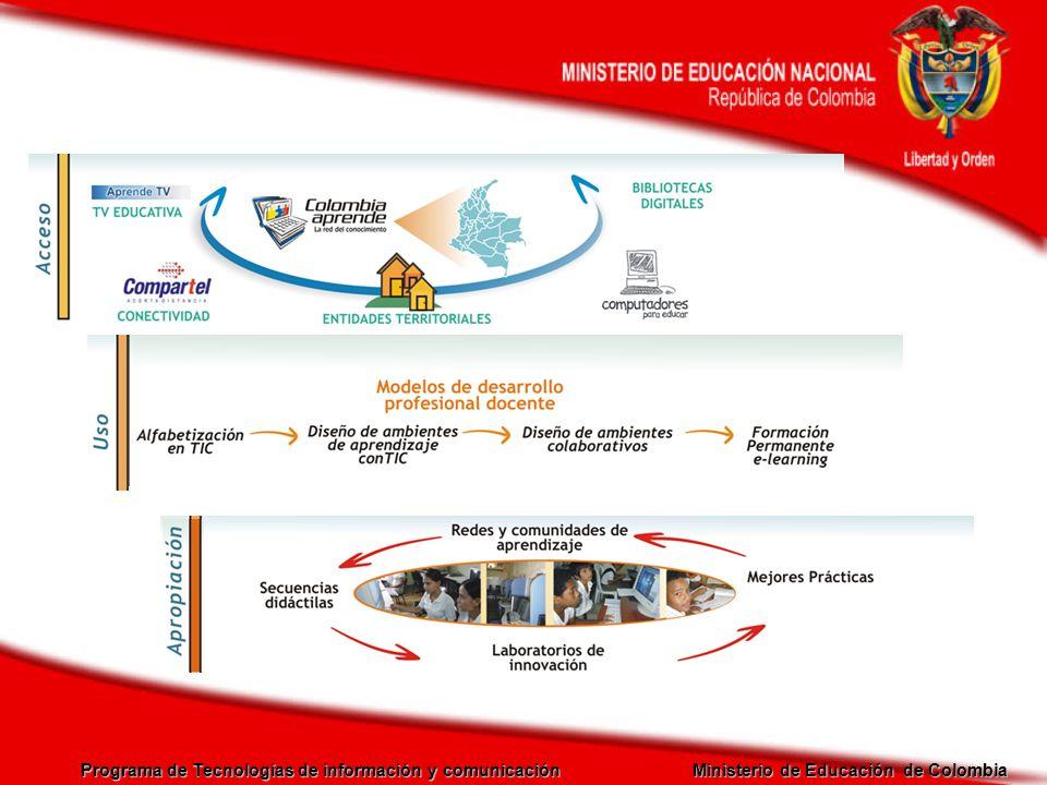 Programa de Tecnologías de información y comunicación Ministerio de Educación de Colombia Redes y comunidades de aprendizaje de Educación Básica Redes de Aprendizaje Redes y comunidades de aprendizaje de Educación Básica: proyectos colaborativos Laboratorios de Innovaciones educativas con TIC Evaluación de resultados e Impactos: estudios Uso de Nuevas Tecnologías