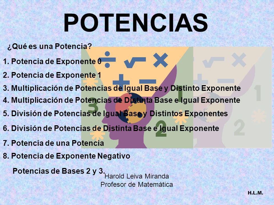 POTENCIAS H.L.M.¿Qué es una Potencia. 1. Potencia de Exponente 0 2.