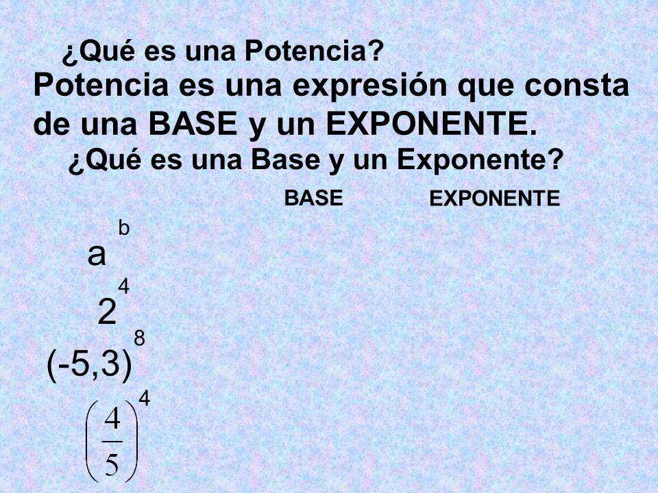 LINKS http://www.vitanet.cl/busqueda/buscar.php?materia=MATEMATICAS+-+PROBLEMAS,+EJERCICIOS,+ETC http://www.elprisma.com/apuntes/curso.asp?id=7169 http://webpages.ull.es/users/imarrero/sctm04/modulo2/3/mdeleon.pdf http://www.comenius.usach.cl/webmat2/conceptos/desarrolloconcepto/potenc ias_desarrollo.htm http://w3.cnice.mec.es/eos/MaterialesEducativos/primaria/matematicas/co nmates/unid-5/potencias.htm http://descartes.cnice.mecd.es/1y2_eso/potencia/index.htm http://platea.pntic.mec.es/anunezca/Potencias/POTENCIAS.htm http://lubrin.org/mat/spip.php?rubrique52