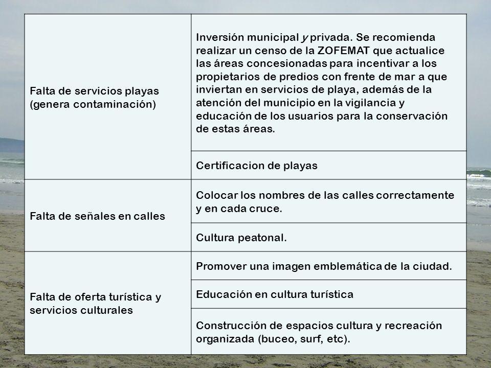 Falta de servicios playas (genera contaminación) Inversión municipal y privada.