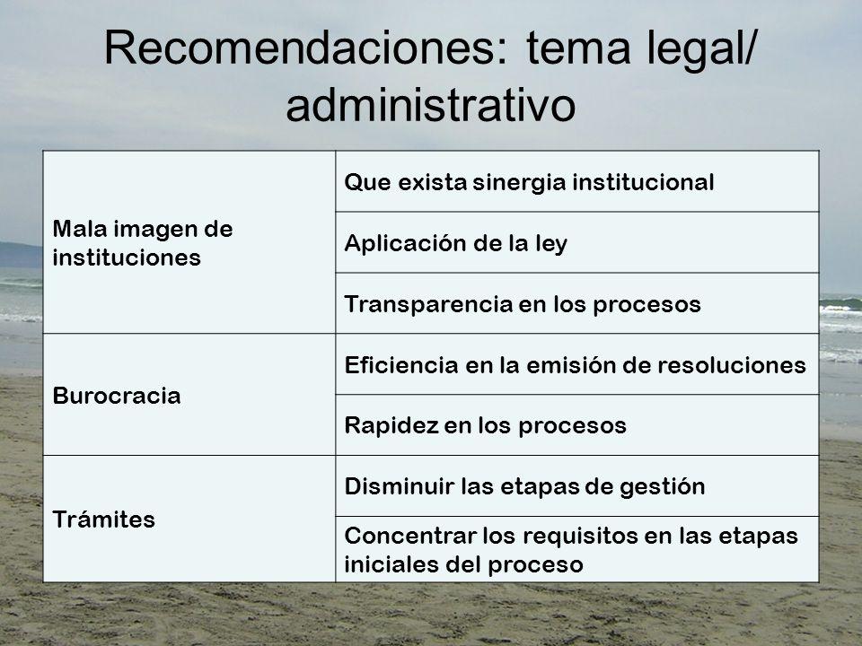Recomendaciones: tema legal/ administrativo Mala imagen de instituciones Que exista sinergia institucional Aplicación de la ley Transparencia en los procesos Burocracia Eficiencia en la emisión de resoluciones Rapidez en los procesos Trámites Disminuir las etapas de gestión Concentrar los requisitos en las etapas iniciales del proceso