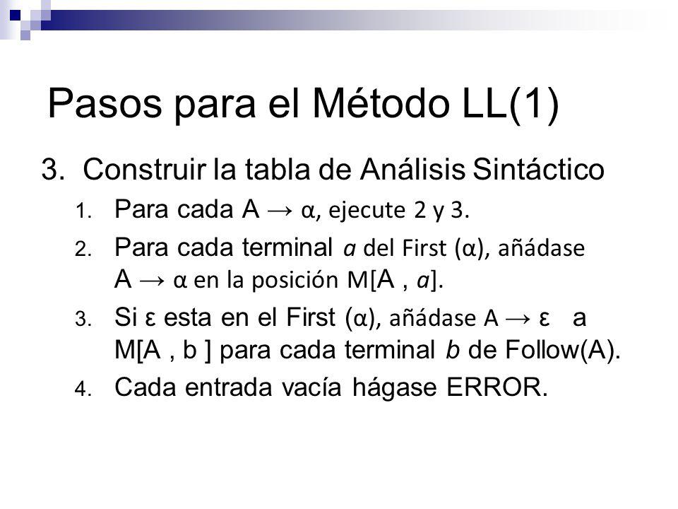Pasos para el Método LL(1) 3. Construir la tabla de Análisis Sintáctico 1. Para cada A α, ejecute 2 y 3. 2. Para cada terminal a del First (α), añádas