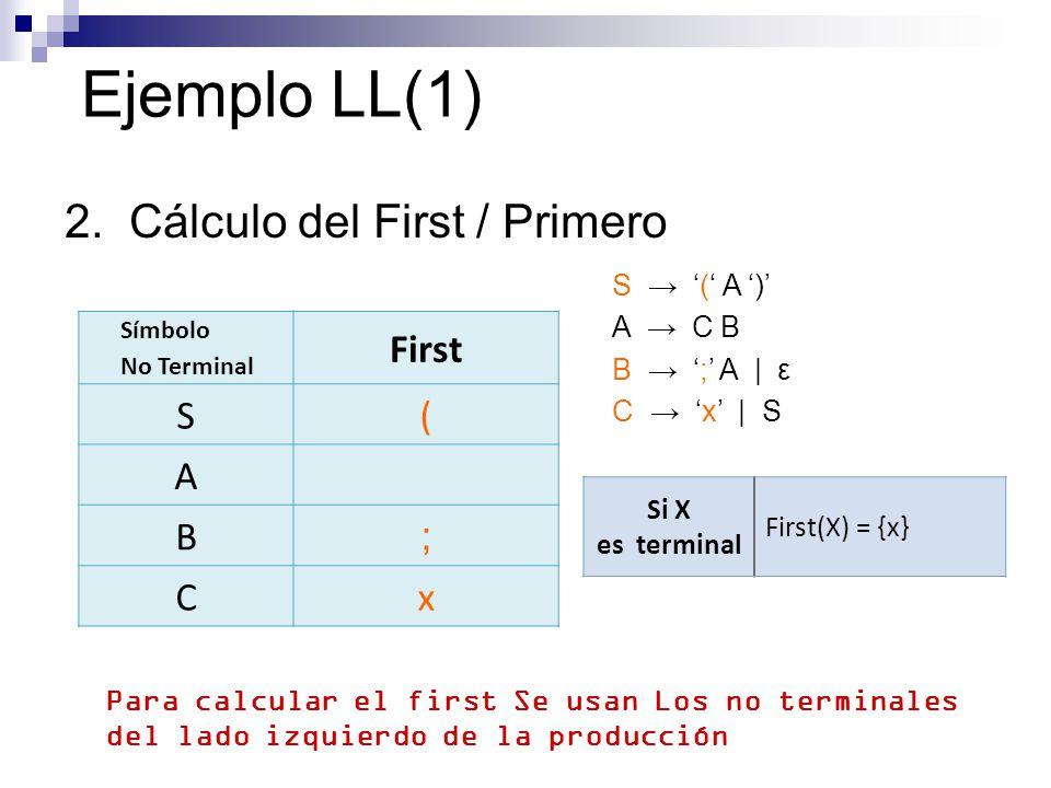 Ejemplo LL(1) 2. Cálculo del First / Primero S ( A ) A C B B ; A | ε C x | S Símbolo No Terminal First S( A B ; Cx Para calcular el first Se usan Los