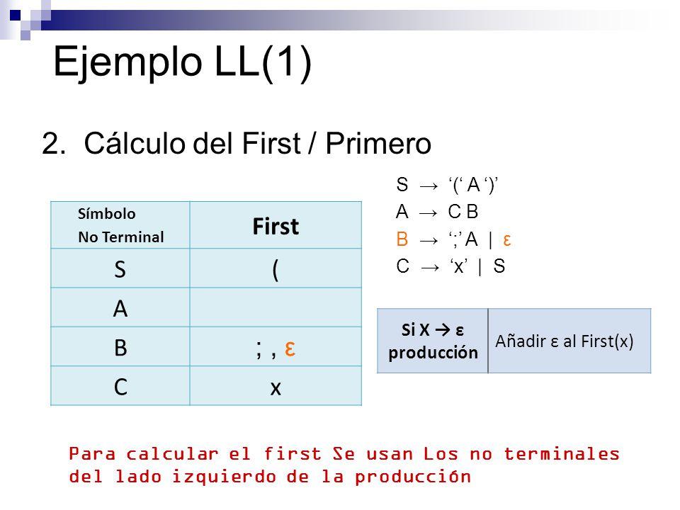 Ejemplo LL(1) 2. Cálculo del First / Primero S ( A ) A C B B ; A | ε C x | S Símbolo No Terminal First S( A B ;, ε Cx Si X ε producción Añadir ε al Fi