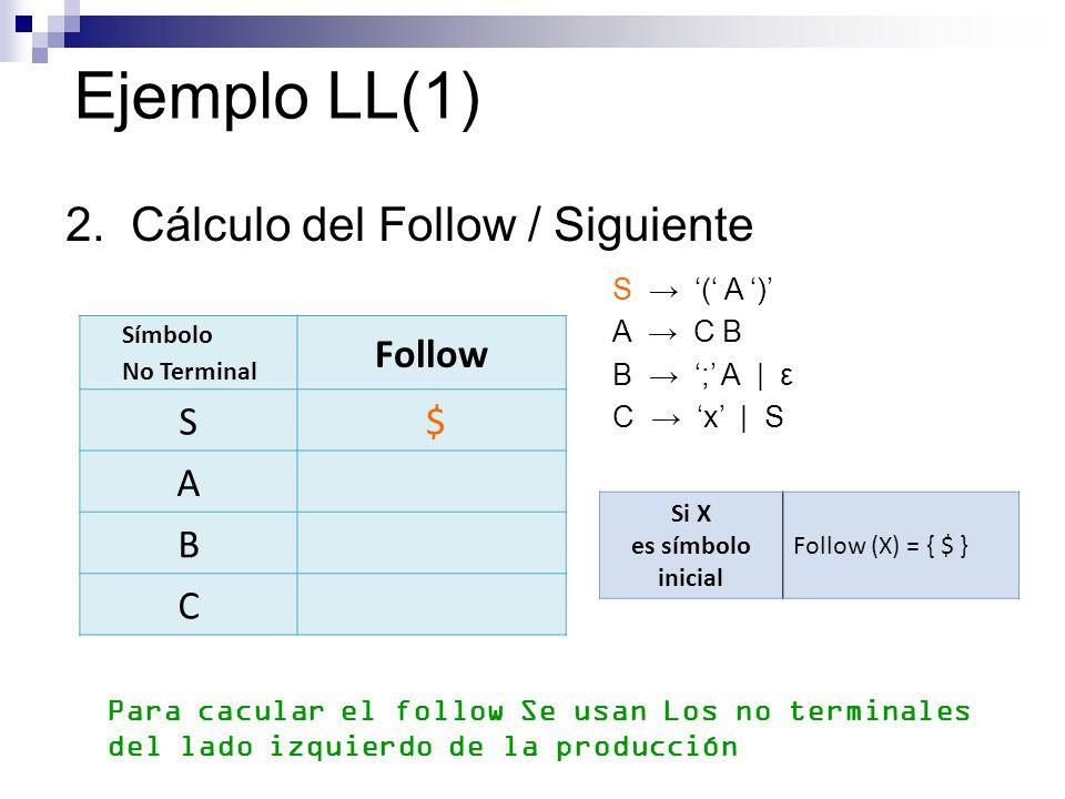 Ejemplo LL(1) 2. Cálculo del Follow / Siguiente S ( A ) A C B B ; A | ε C x | S Símbolo No Terminal Follow S $ A B C Si X es símbolo inicial Follow (X