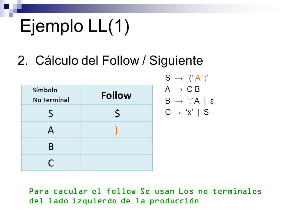 Ejemplo LL(1) 2. Cálculo del Follow / Siguiente S ( A ) A C B B ; A | ε C x | S Símbolo No Terminal Follow S $ A) B C Para cacular el follow Se usan L