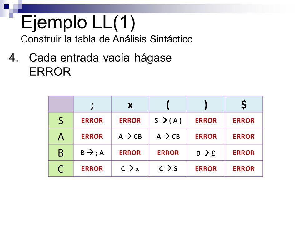 4.Cada entrada vacía hágase ERROR Ejemplo LL(1) Construir la tabla de Análisis Sintáctico ;x()$ S ERROR S ( A ) ERROR A A CB ERROR B B ; A ERROR B ε E
